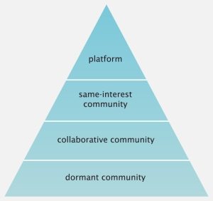 pyramid_of_communities_v4violetta